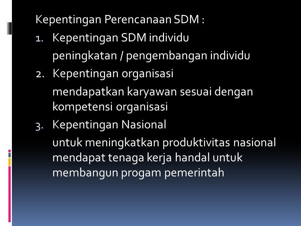 Kepentingan Perencanaan SDM :