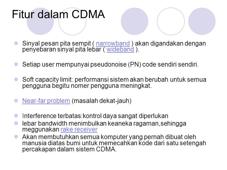 Fitur dalam CDMA Sinyal pesan pita sempit ( narrowband ) akan digandakan dengan penyebaran sinyal pita lebar ( wideband ).
