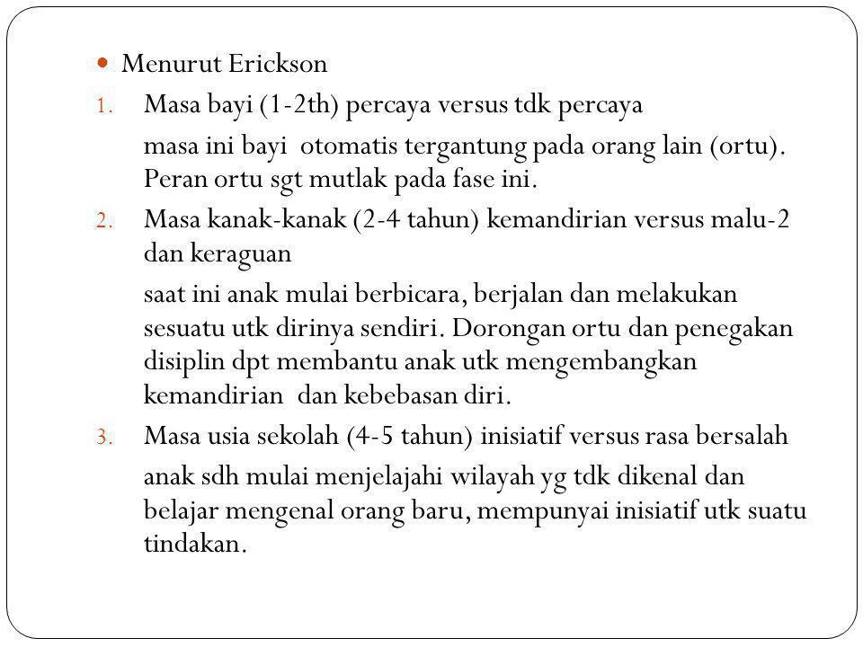 Menurut Erickson Masa bayi (1-2th) percaya versus tdk percaya.