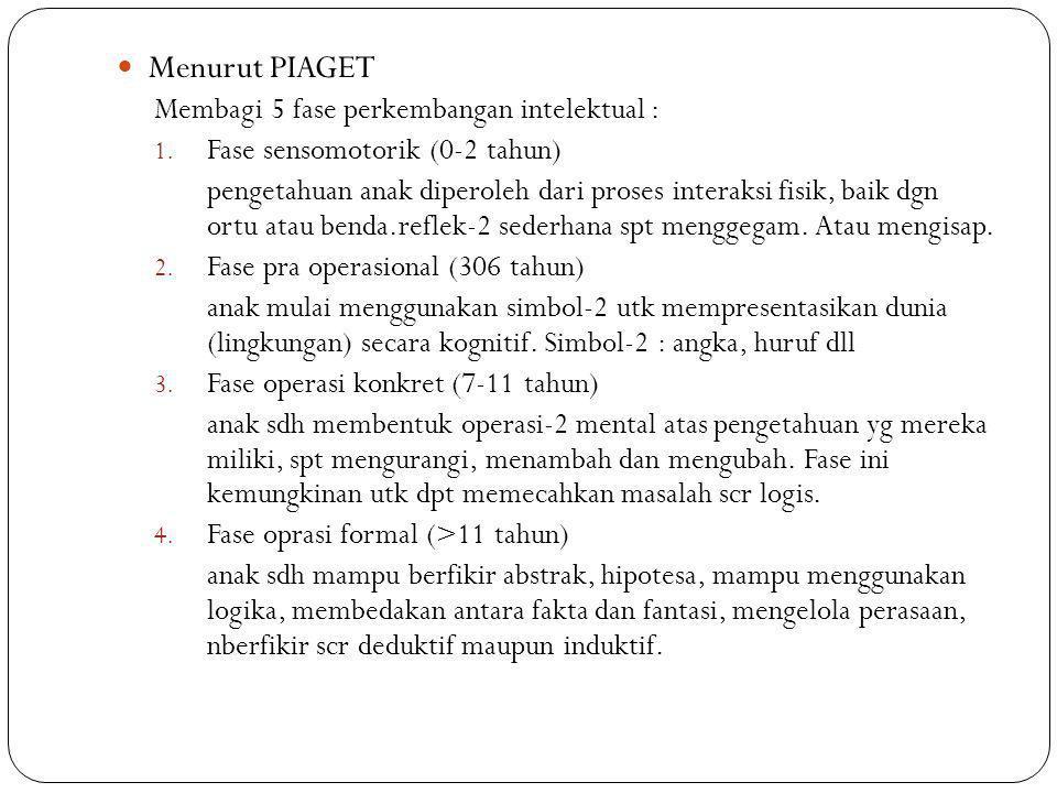 Menurut PIAGET Membagi 5 fase perkembangan intelektual :
