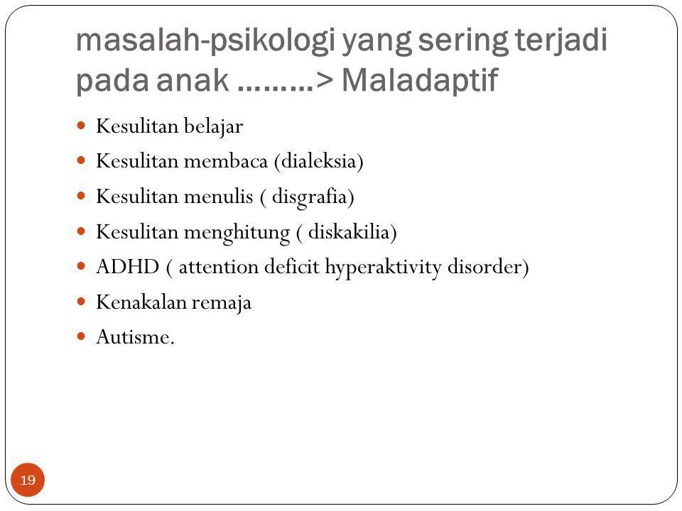 masalah-psikologi yang sering terjadi pada anak ………> Maladaptif