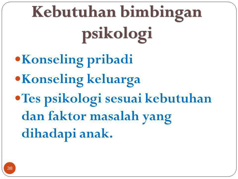 Kebutuhan bimbingan psikologi