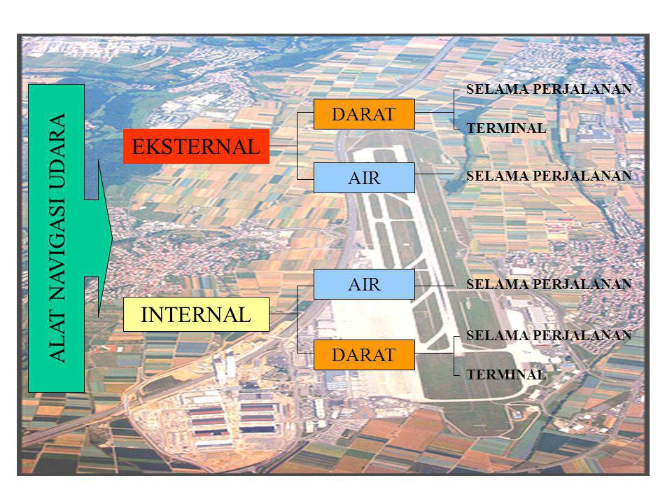 EKSTERNAL ALAT NAVIGASI UDARA INTERNAL DARAT AIR TERMINAL