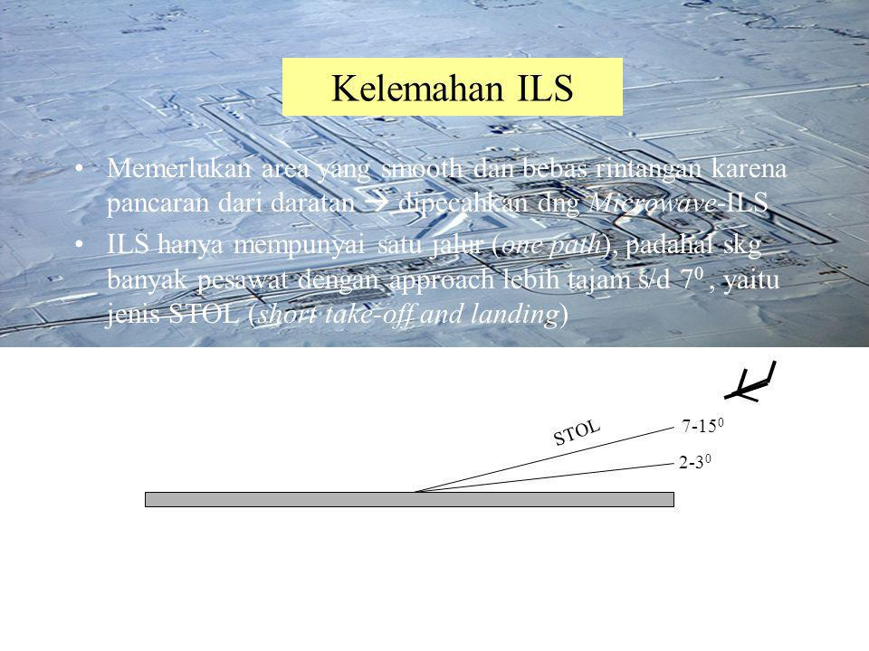 Kelemahan ILS Memerlukan area yang smooth dan bebas rintangan karena pancaran dari daratan  dipecahkan dng Microwave-ILS.