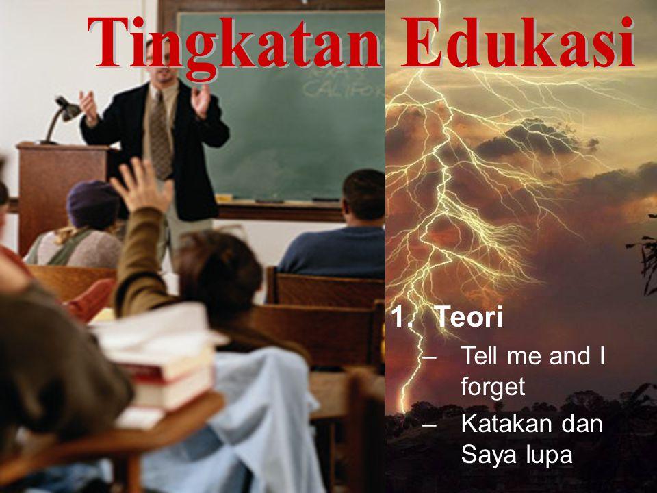 Tingkatan Edukasi Teori Tell me and I forget Katakan dan Saya lupa