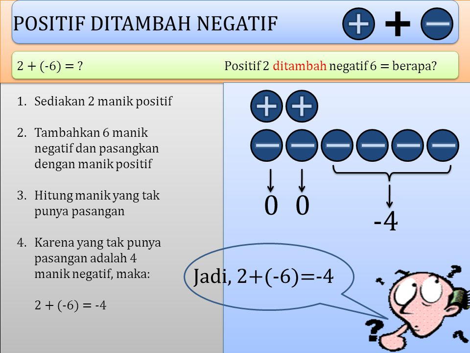 -4 POSITIF DITAMBAH NEGATIF Jadi, 2+(-6)=-4 2 + (-6) =