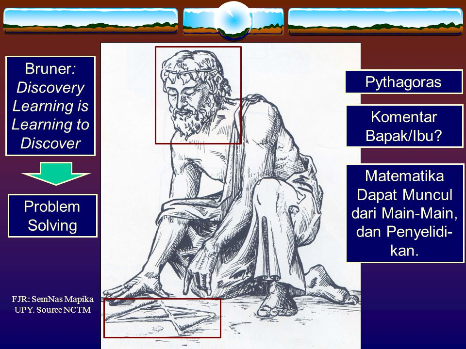 Bruner: Discovery Learning is Learning to Discover Pythagoras