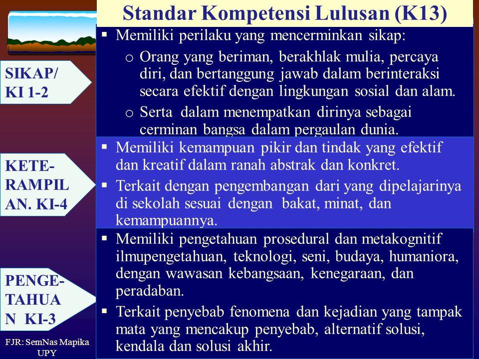 Standar Kompetensi Lulusan (K13)