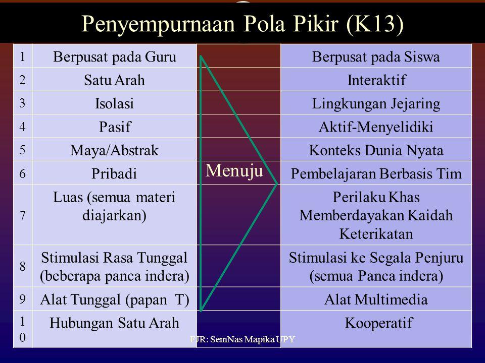 Penyempurnaan Pola Pikir (K13)