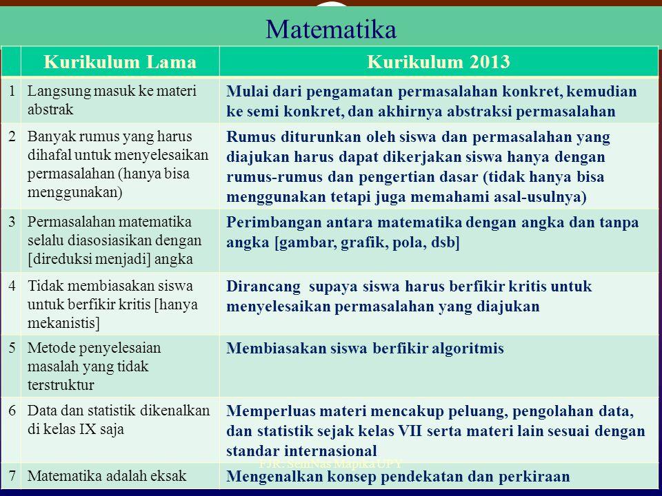 Matematika Kurikulum Lama Kurikulum 2013