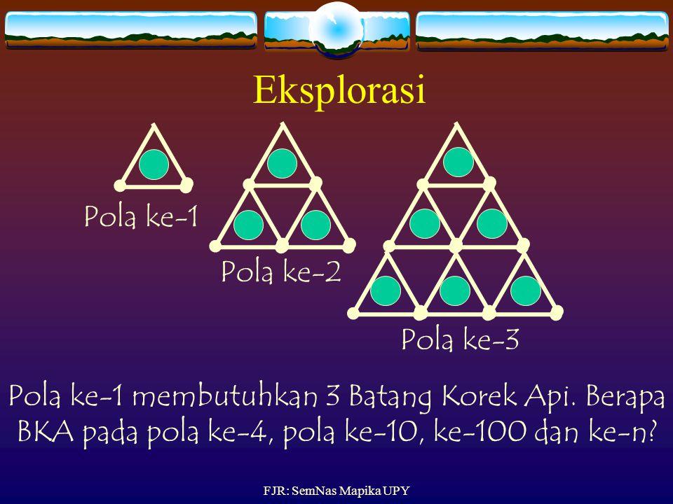 Eksplorasi Pola ke-1 Pola ke-2 Pola ke-3