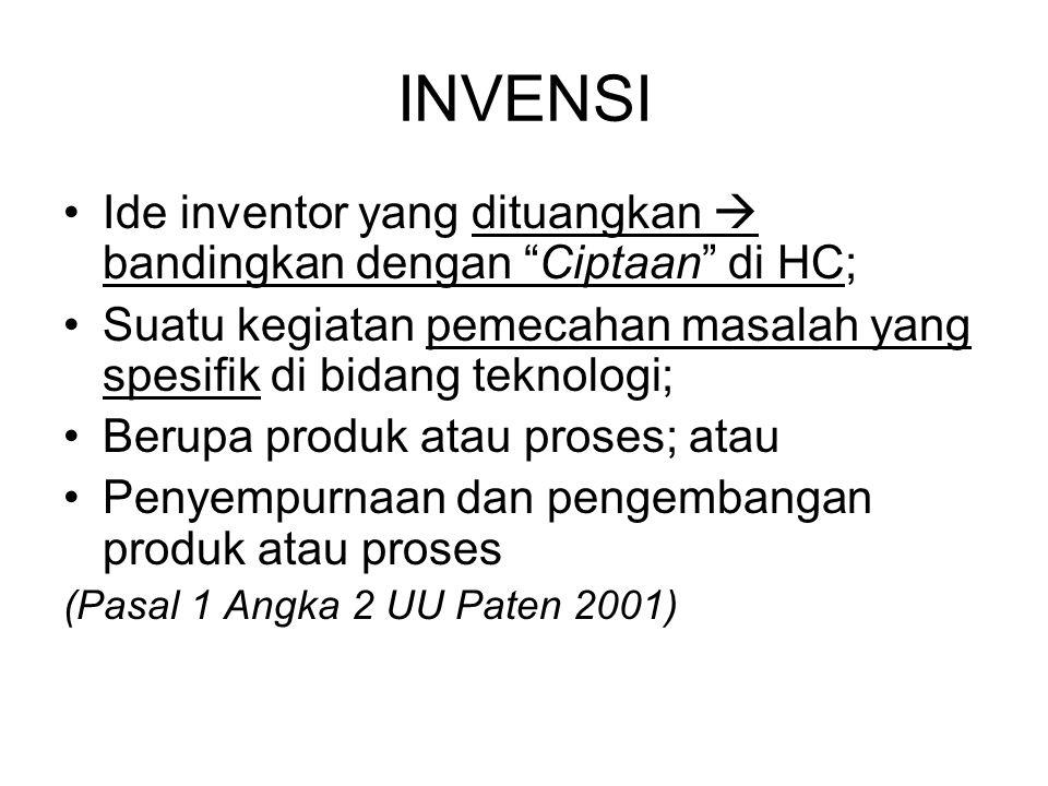 INVENSI Ide inventor yang dituangkan  bandingkan dengan Ciptaan di HC; Suatu kegiatan pemecahan masalah yang spesifik di bidang teknologi;