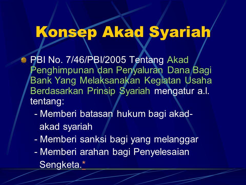 Konsep Akad Syariah
