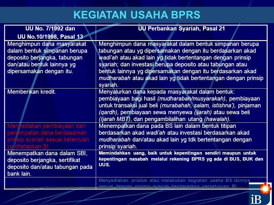 UU Perbankan Syariah, Pasal 21