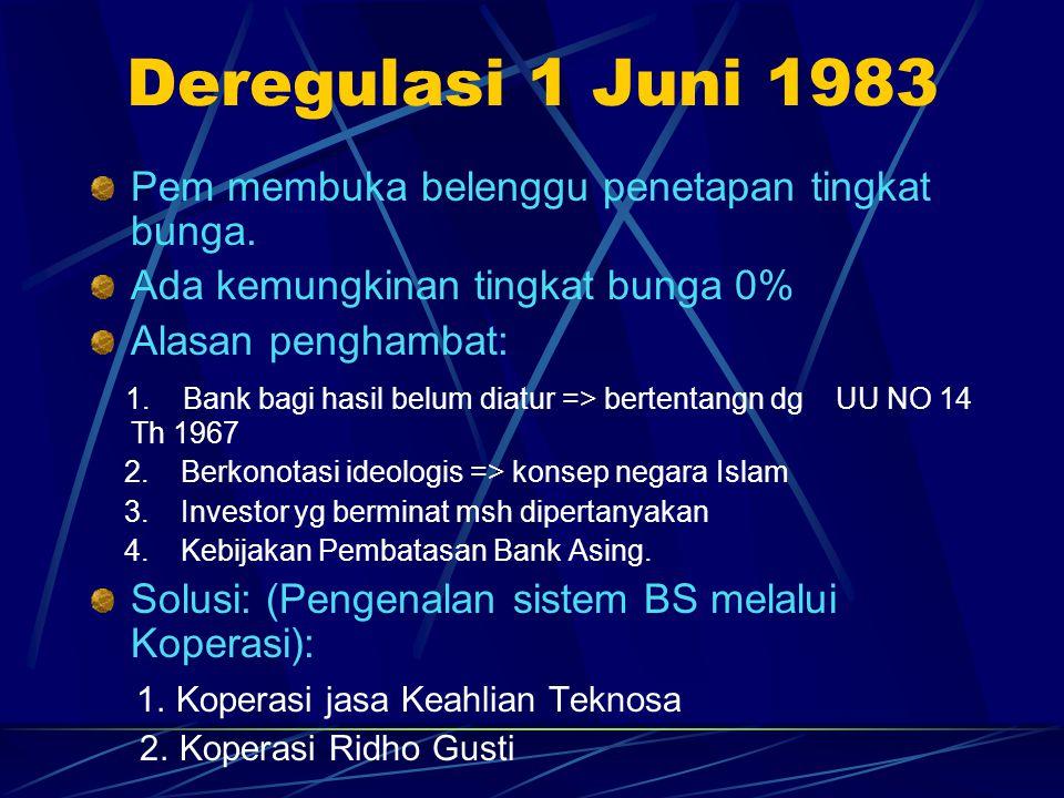 Deregulasi 1 Juni 1983 Pem membuka belenggu penetapan tingkat bunga.