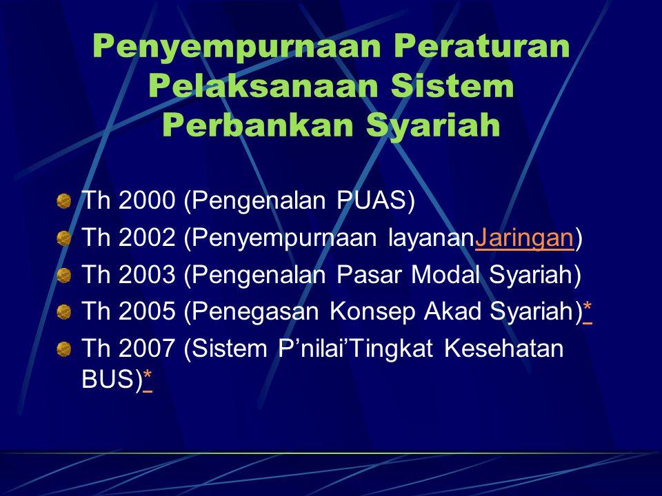 Penyempurnaan Peraturan Pelaksanaan Sistem Perbankan Syariah