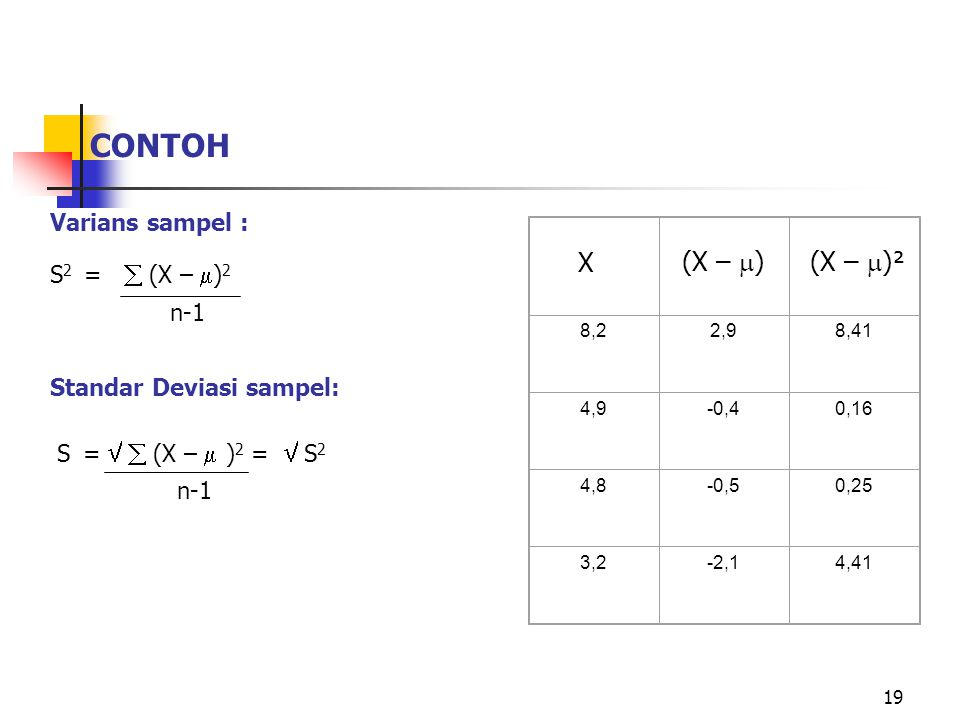 CONTOH X (X – ) (X – )² Varians sampel : S2 =  (X – )2 n-1
