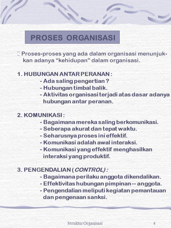 PROSES ORGANISASI Proses-proses yang ada dalam organisasi menunjuk-