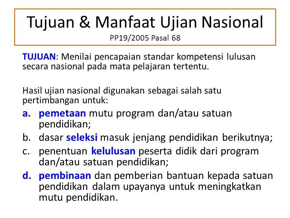Tujuan & Manfaat Ujian Nasional PP19/2005 Pasal 68