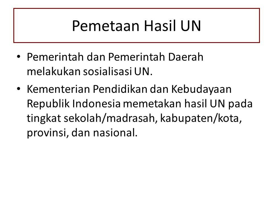 Pemetaan Hasil UN Pemerintah dan Pemerintah Daerah melakukan sosialisasi UN.