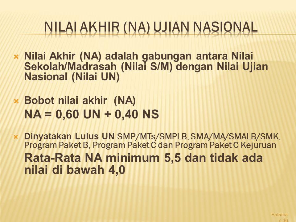 NILAI AKHIR (NA) UJIAN NASIONAL