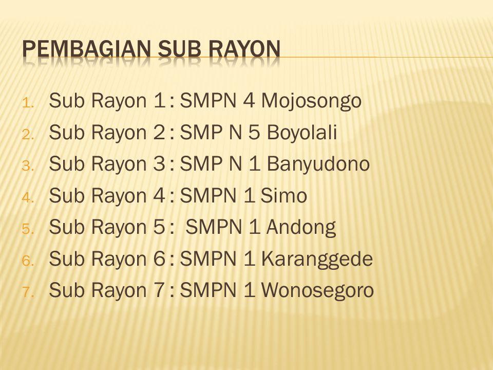 PEMBAGIAN SUB RAYON Sub Rayon 1 : SMPN 4 Mojosongo