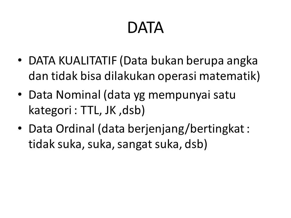 DATA DATA KUALITATIF (Data bukan berupa angka dan tidak bisa dilakukan operasi matematik)