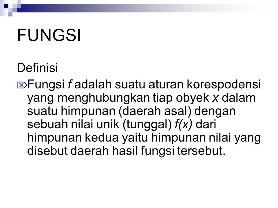 FUNGSI Definisi.