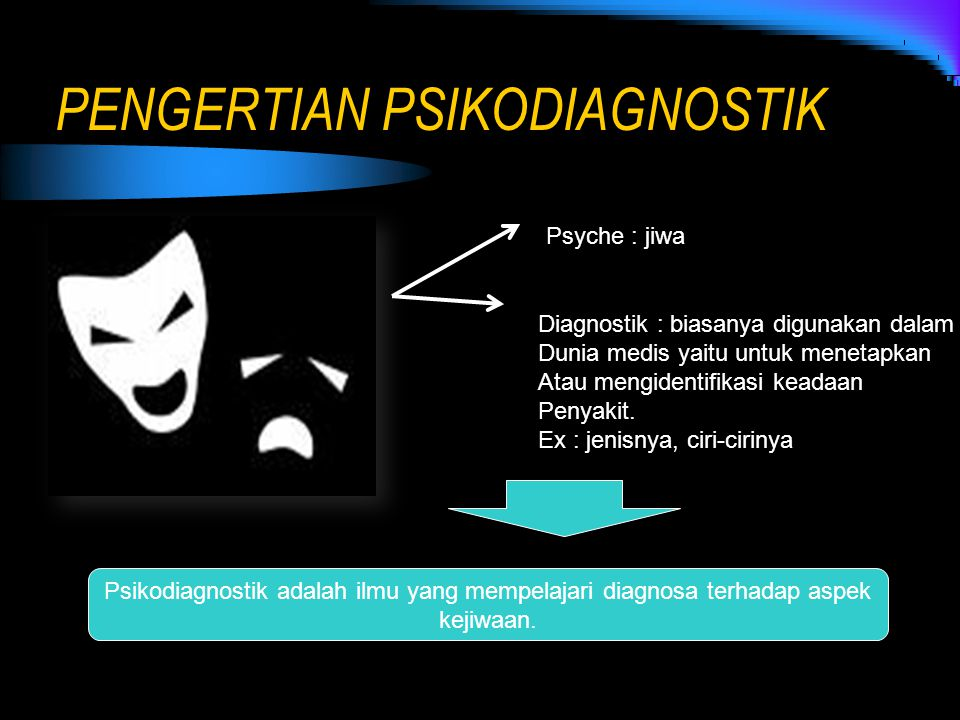 PENGERTIAN PSIKODIAGNOSTIK