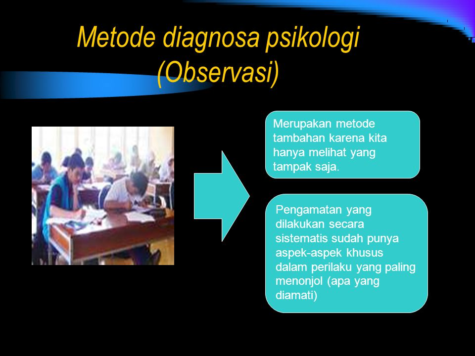 Metode diagnosa psikologi (Observasi)