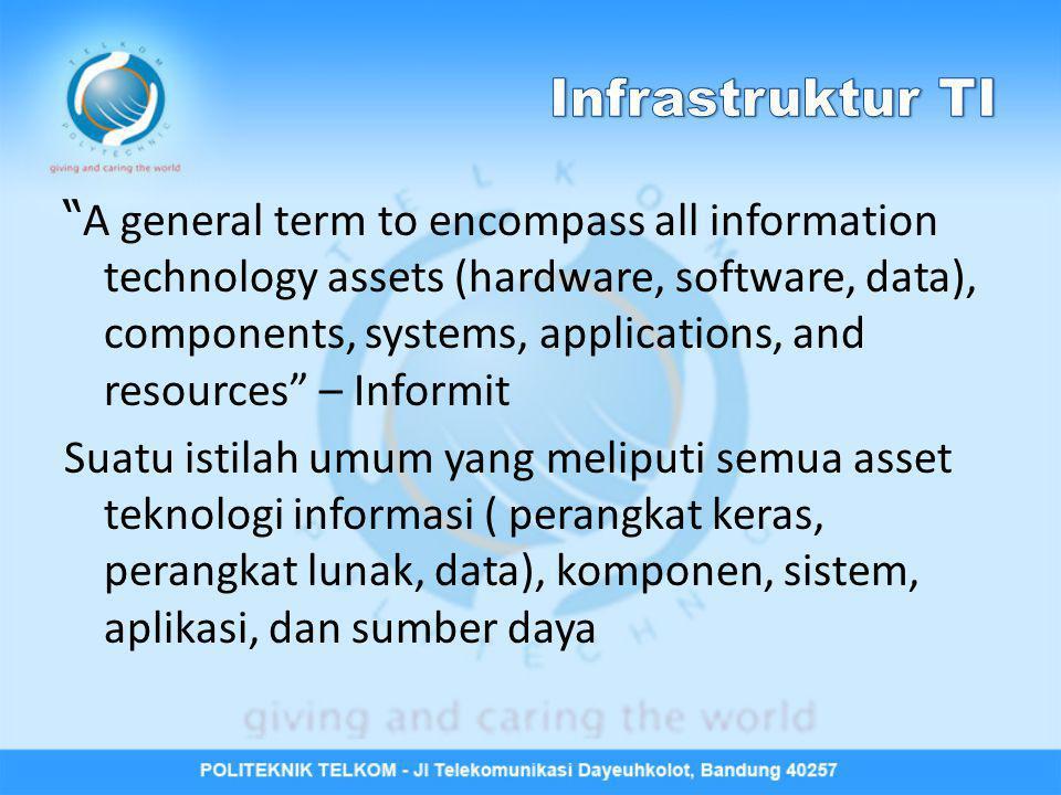 Infrastruktur TI