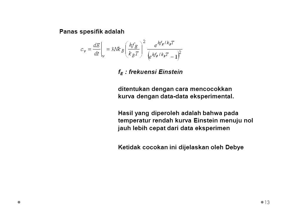 Panas spesifik adalah fE : frekuensi Einstein. ditentukan dengan cara mencocokkan kurva dengan data-data eksperimental.