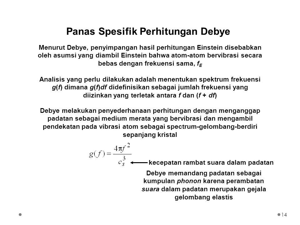 Panas Spesifik Perhitungan Debye