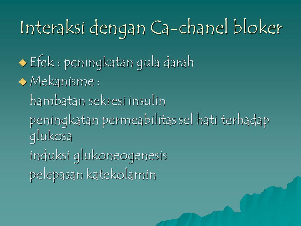 Interaksi dengan Ca-chanel bloker
