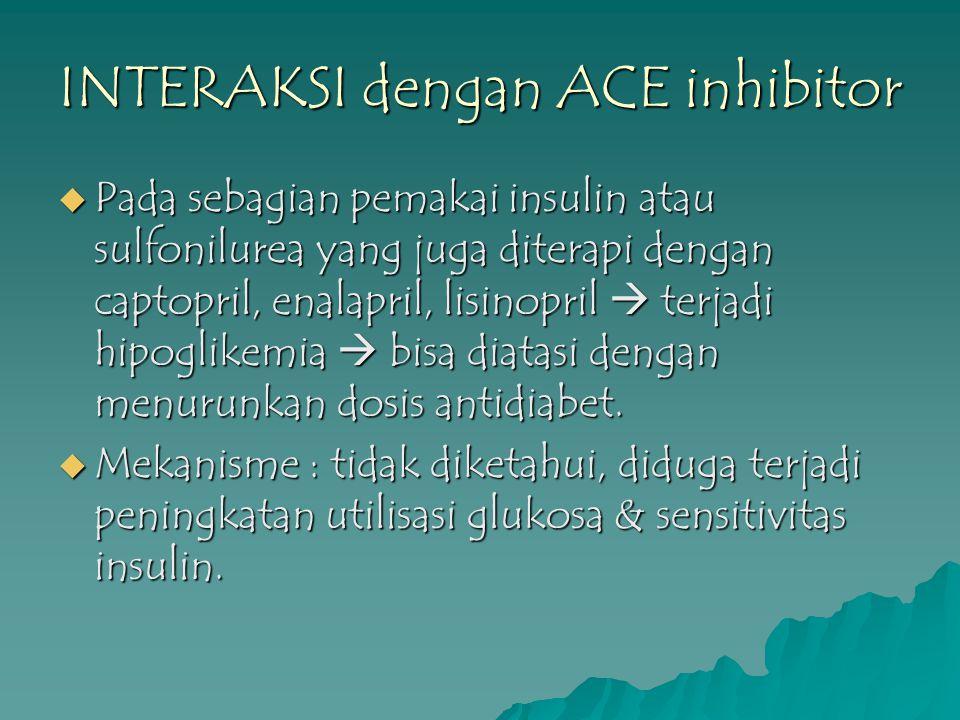INTERAKSI dengan ACE inhibitor