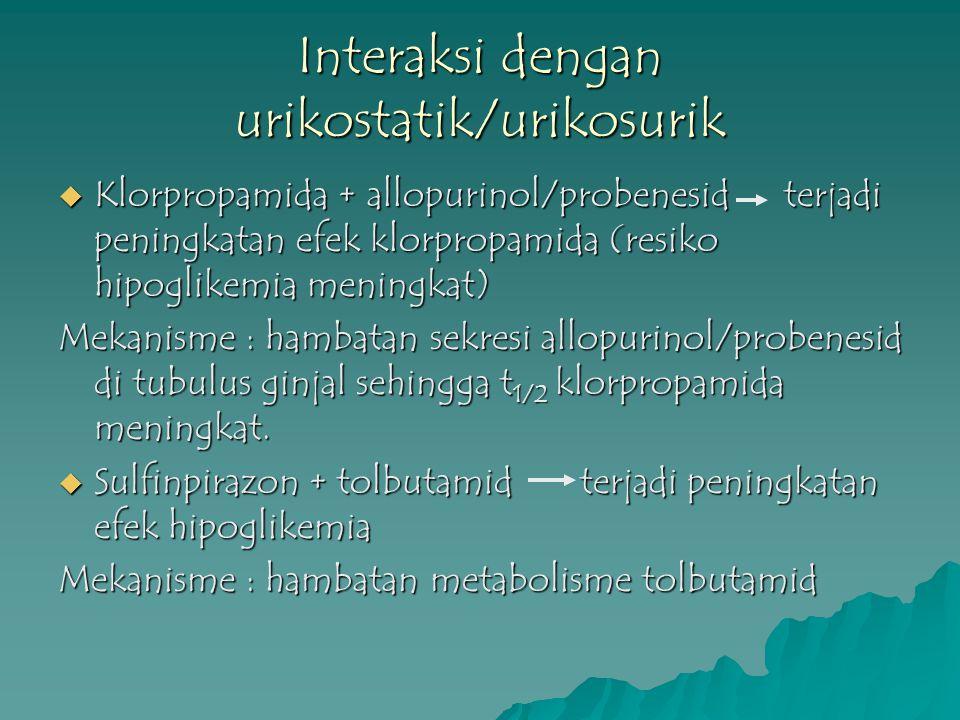 Interaksi dengan urikostatik/urikosurik