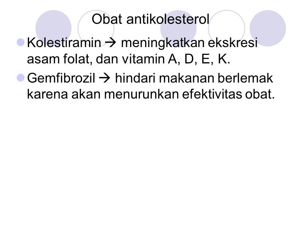Obat antikolesterol Kolestiramin  meningkatkan ekskresi asam folat, dan vitamin A, D, E, K.