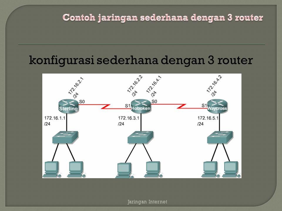 Contoh jaringan sederhana dengan 3 router