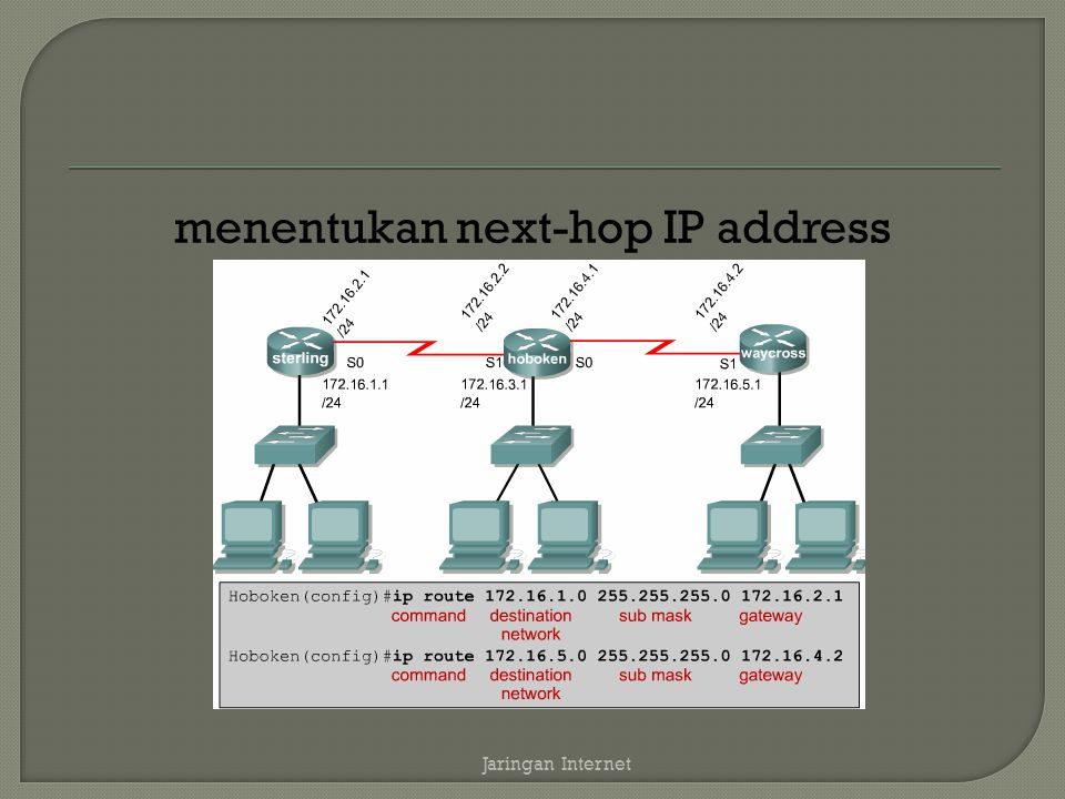 menentukan next-hop IP address