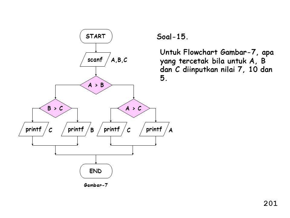START Soal-15. Untuk Flowchart Gambar-7, apa yang tercetak bila untuk A, B dan C diinputkan nilai 7, 10 dan 5.