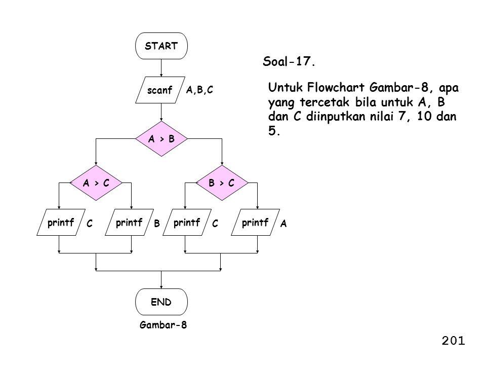 START Soal-17. scanf. Untuk Flowchart Gambar-8, apa yang tercetak bila untuk A, B dan C diinputkan nilai 7, 10 dan 5.