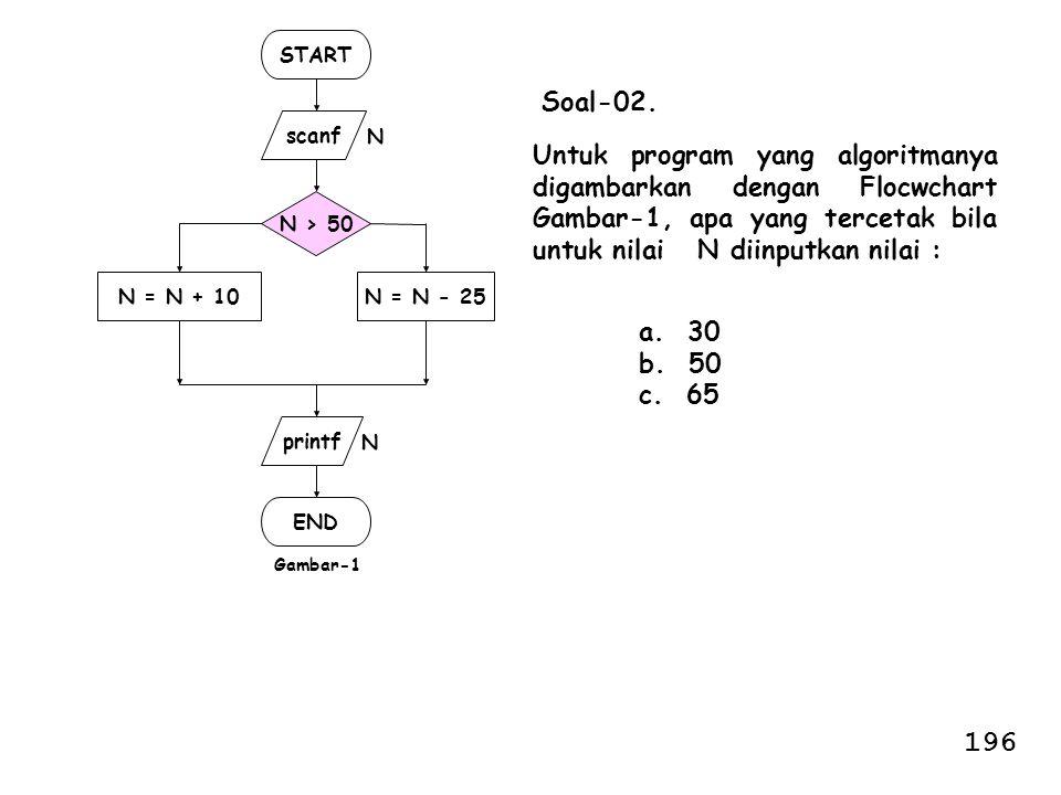 START N > 50. scanf. END. N. Gambar-1. N = N - 25. N = N + 10. printf. Soal-02.