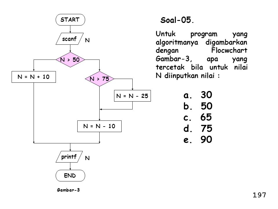 START N > 50. scanf. END. N. N = N - 25. N = N + 10. printf. N > 75. N = N - 10. Soal-05.