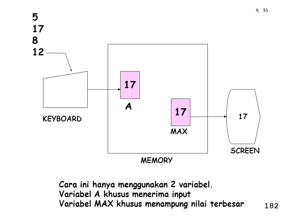 5 17 8 12 17 A 17 Cara ini hanya menggunakan 2 variabel.