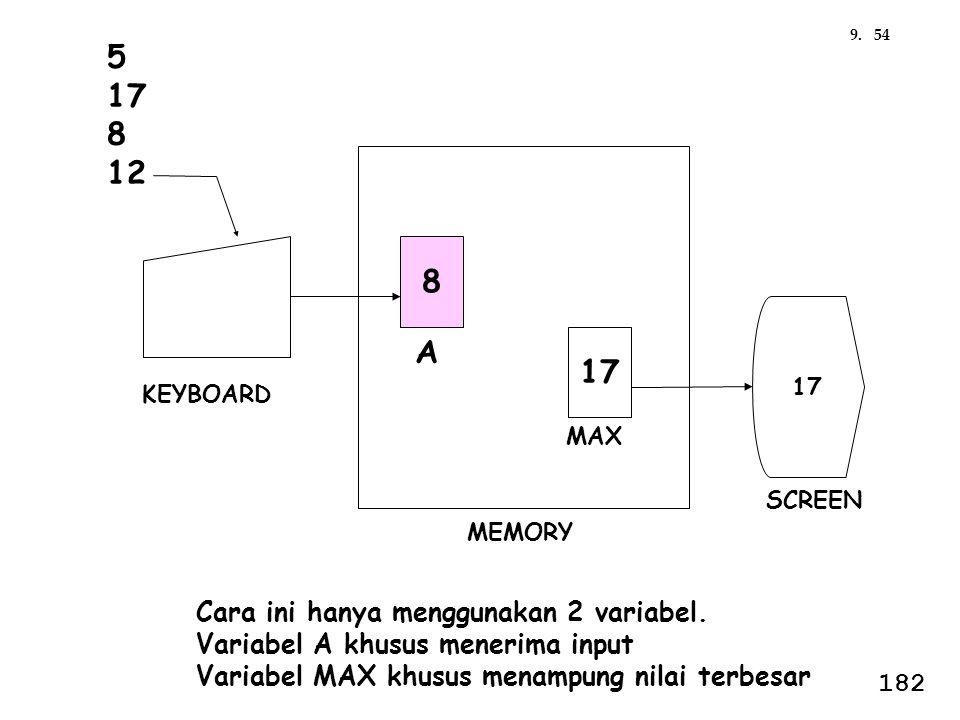 5 17 8 12 8 A 17 Cara ini hanya menggunakan 2 variabel.