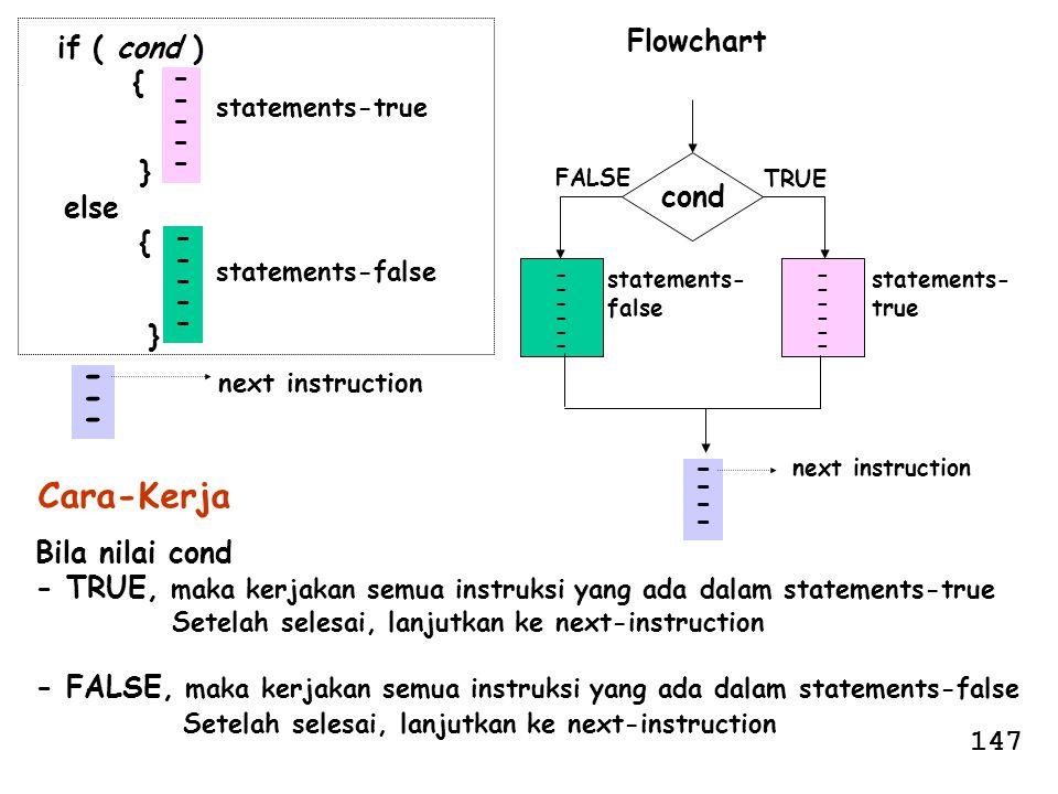 Cara-Kerja Flowchart if ( cond ) { - } cond else - Bila nilai cond