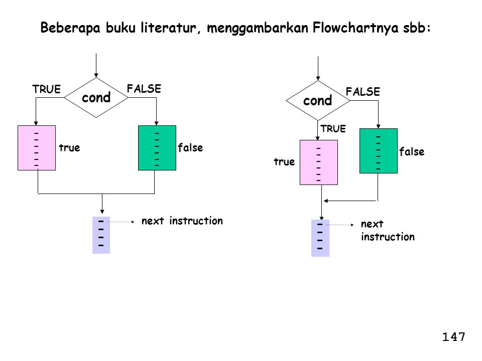 Beberapa buku literatur, menggambarkan Flowchartnya sbb: