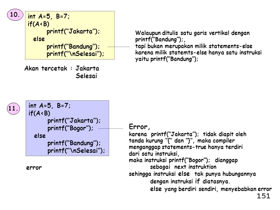 151 Error, 10. int A=5, B=7; if(A<B) printf( Jakarta ); else