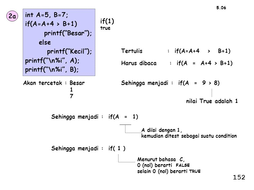 152 int A=5, B=7; 2a if(A=A+4 > B+1) if(1) printf( Besar ); else