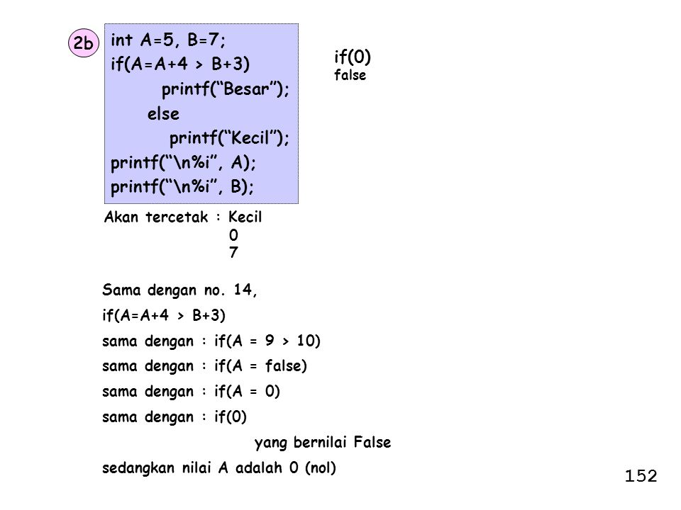 152 int A=5, B=7; 2b if(A=A+4 > B+3) if(0) printf( Besar ); else